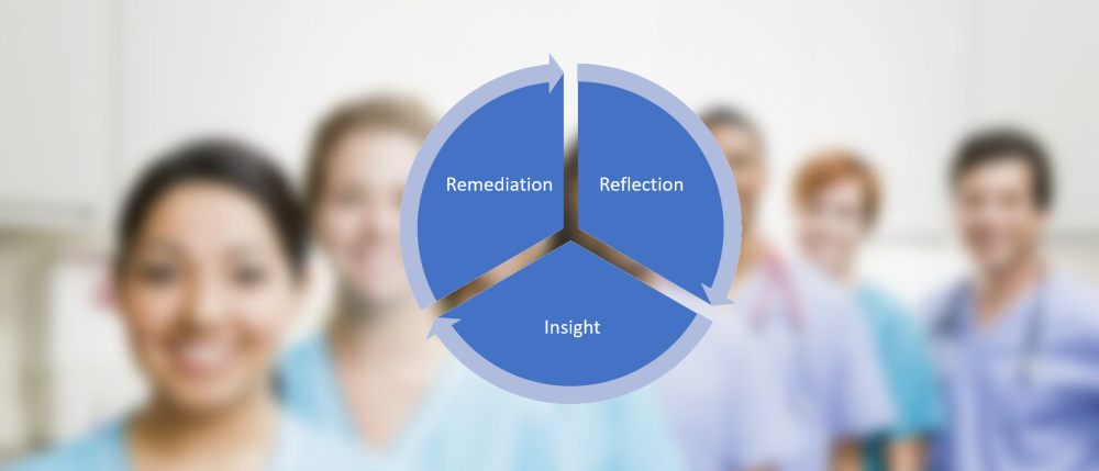 Fitness to Practise – Reflection, Insight & Remediation